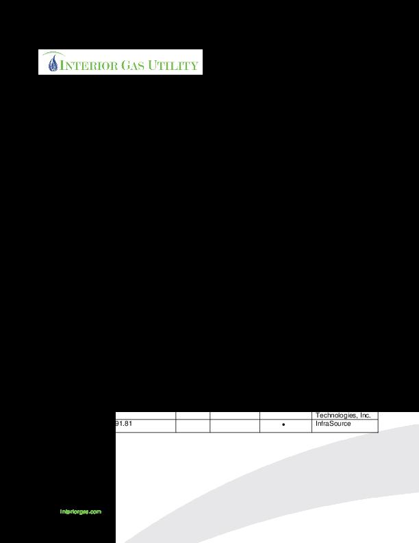 IGU IFB 2015_G_03 Distribution System Phase 1_Zone C_NOIA_RBC_15y03m20d