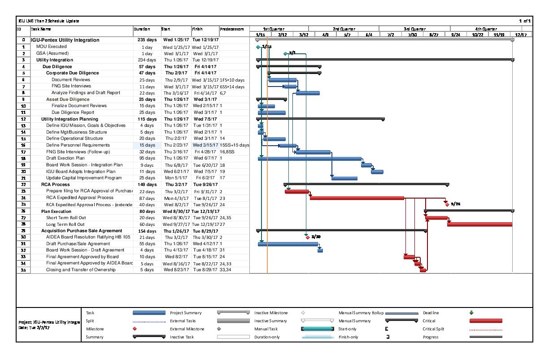 IGU Utility Integration Schedule 20170207